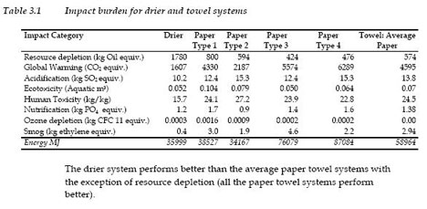 graph20120hand20dryers1