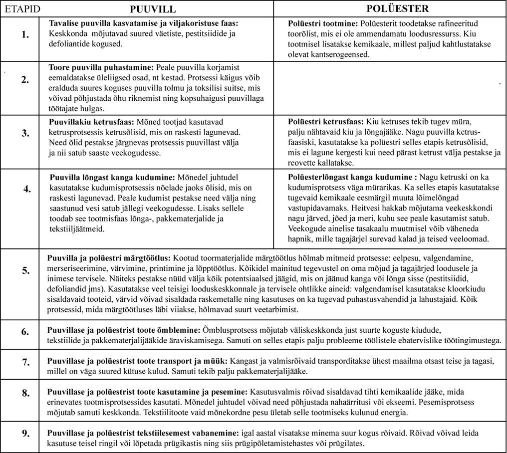 db36cebb520 Ökoloogia   Värske aju   Lehekülg 2